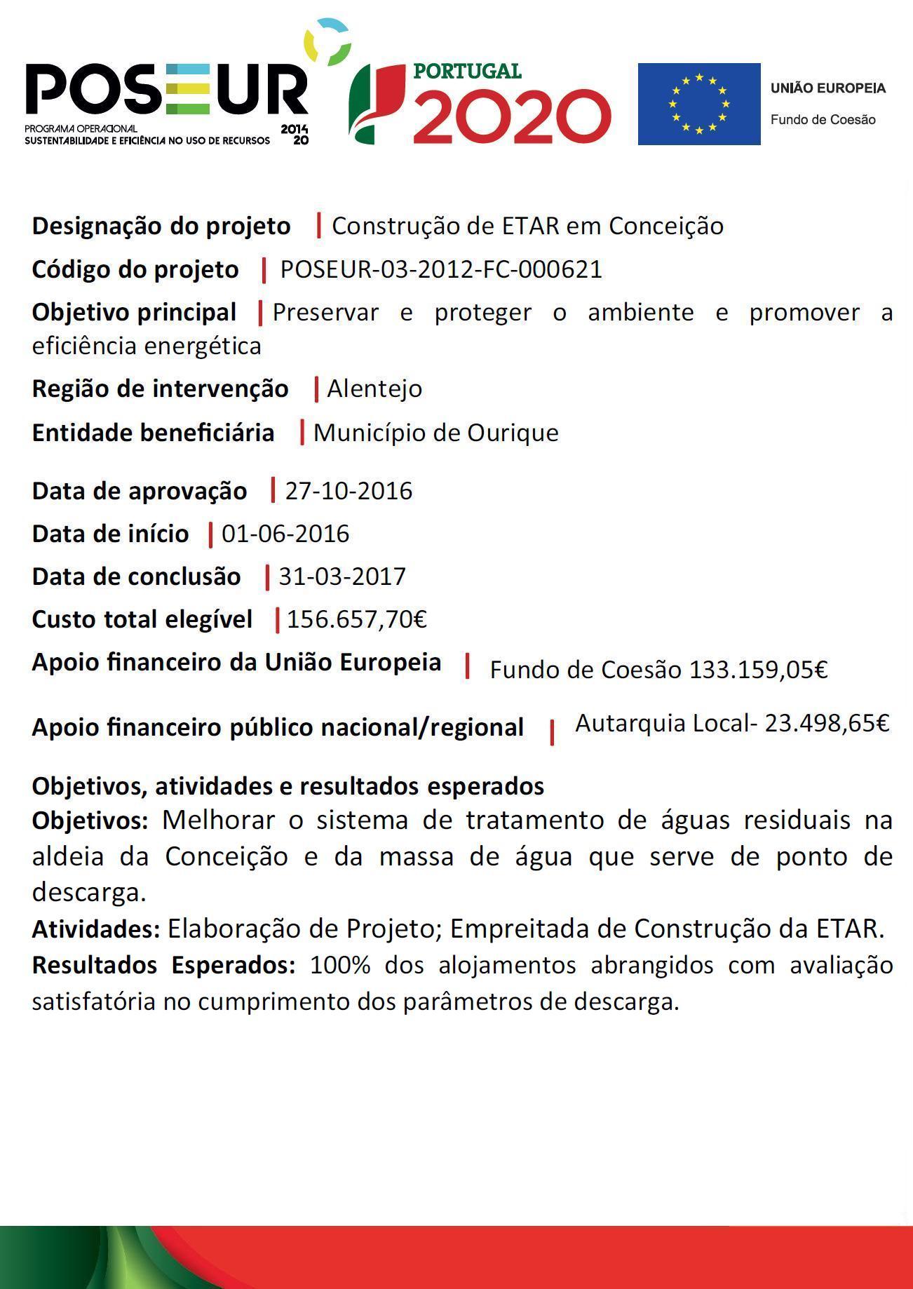 Construção de ETAR em Conceição